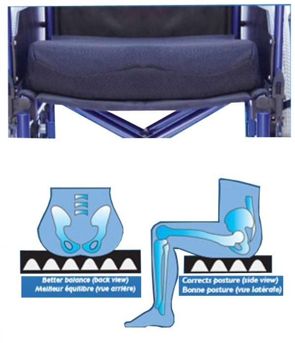 Seatrite Cushioned Rigidizer